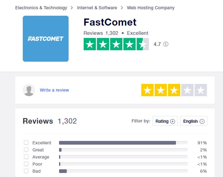 fastcomet-trustpilot