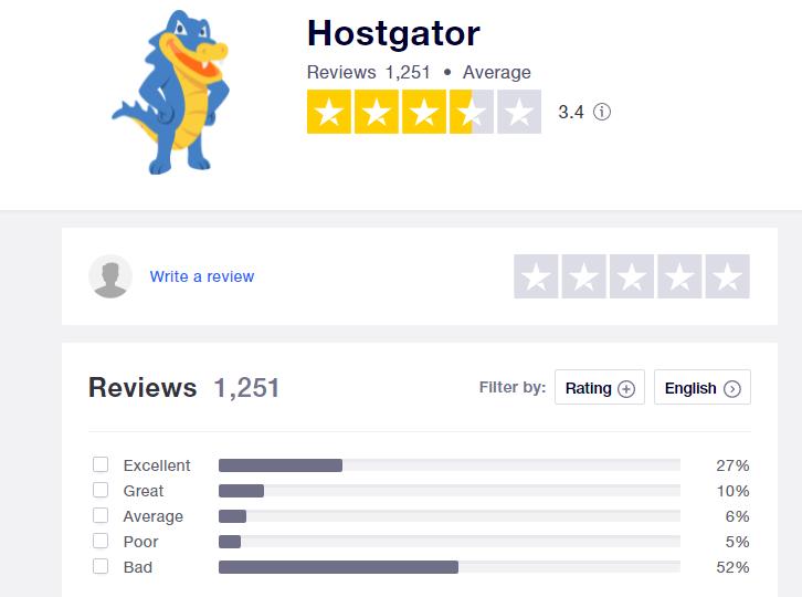 Hostgator-trust-pilot