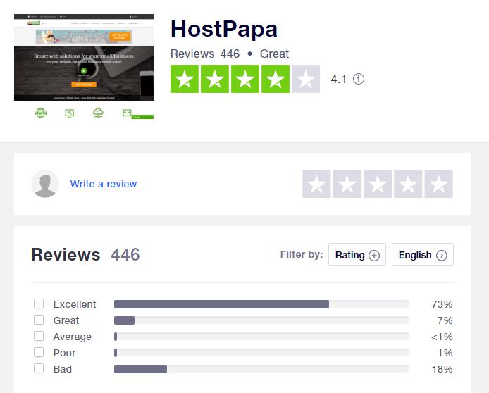 HostPapa-reviews