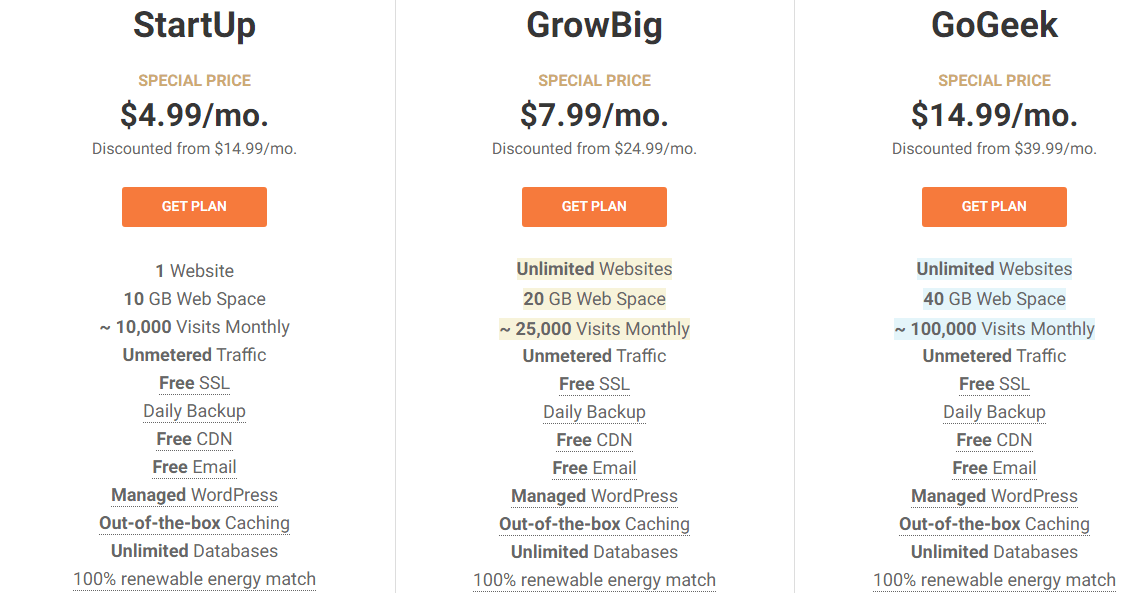 siteground-price