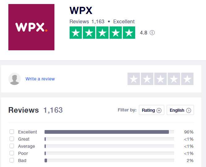 wpx-reviews
